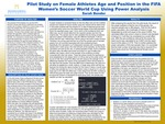 Pilot Study on Female Athletes Age and Position in the FIFA Women's Soccer World Cup Using Power Analysis